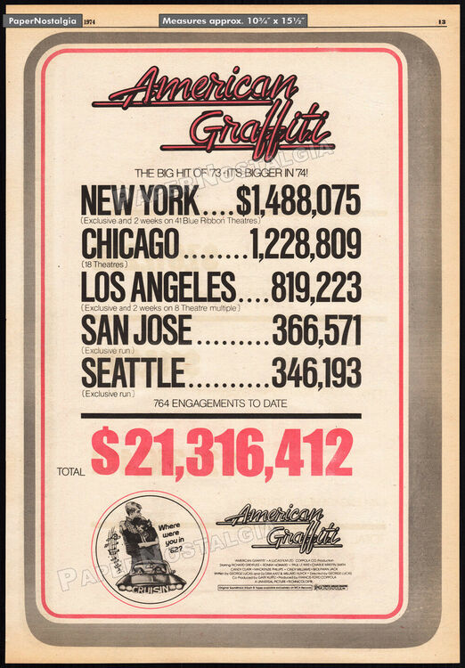 AMERICAN GRAFFITI BOX OFFICE USA 1973