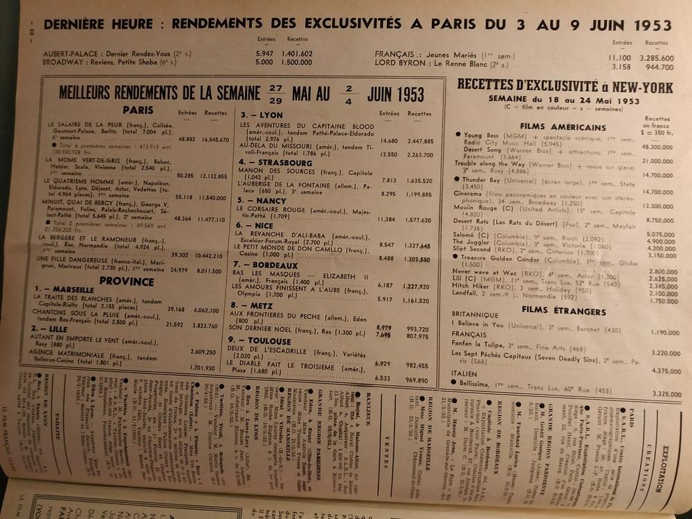BOX OFFICE PARIS DU 29 MAI 1953 AU 4 JUIN 1954