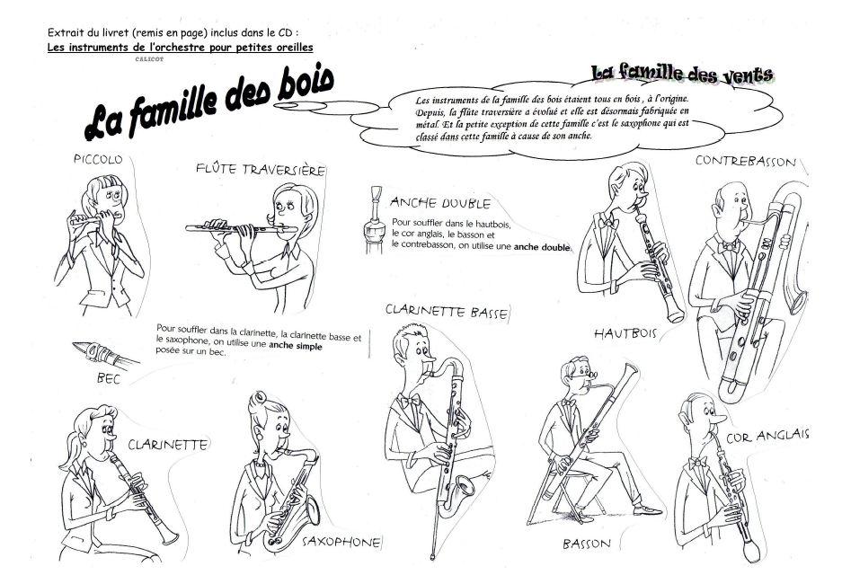 Fabuleux Rallye- liens Musique -Les instruments de musique - Luluarcenciel VZ11