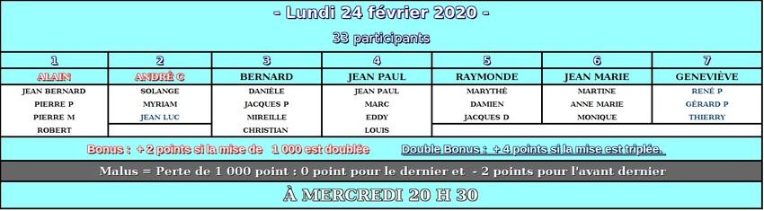Février 2020