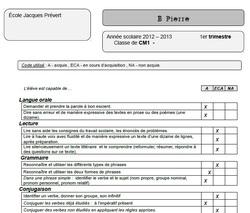 Relevés de compétences - CM1 CM2- trimestre 1 - trimestre 2