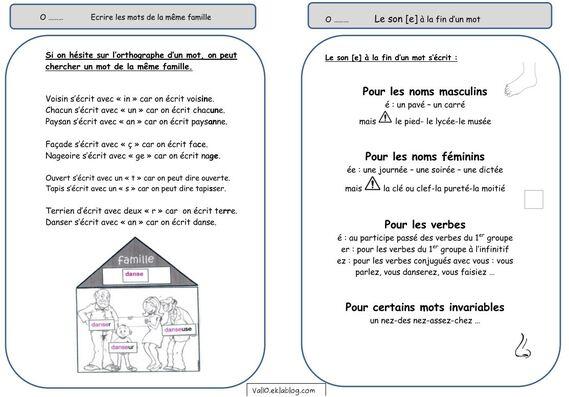 Leçons orthographe CM1