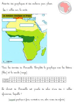 espace : l'Afrique, les milieux et les climats