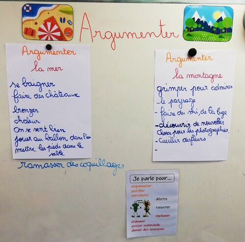 Des ateliers pour travailler le langage oral en classe