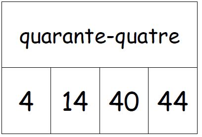 mathématicien français 5 lettres
