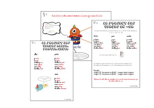 Leçons Etude de la langue CE Période 2
