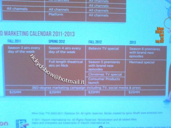 Programme Winx 2012-13 part2