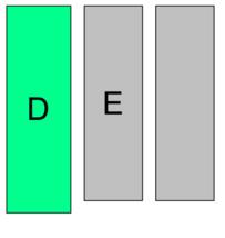 Modules remaniés