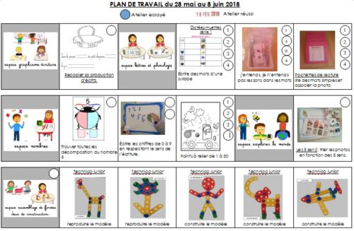 Travailler en plan de travail en maternelle