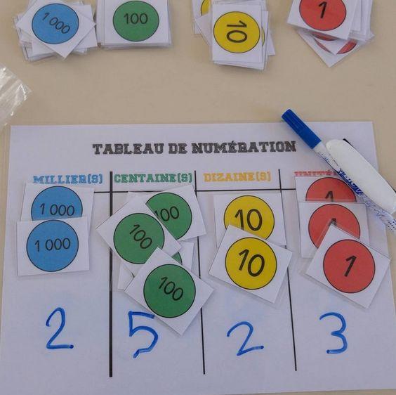 Idée Pinterest : «Disques de nombres et tableau de numération pour les CE2»