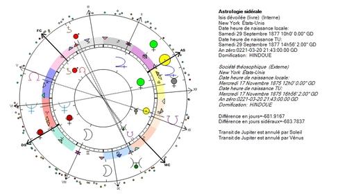 Vénus luciférienne, partie 2