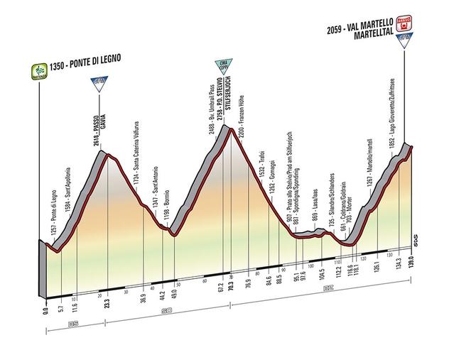 16ème étape du Giro d'Italia 2014
