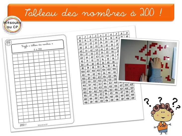 Tableau des nombres de 0 à 200