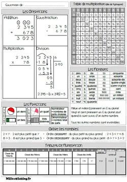 Sous-main CM1-CM2 mathématiques - 2ème version