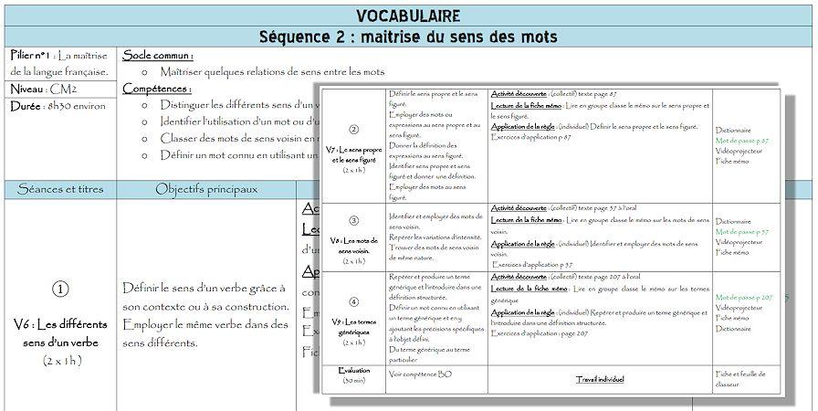 vigarello le propre et le sale pdf