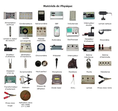 Matériel utilisé en Electricité
