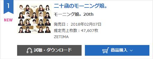 Première semaine de vente de Hatachi no Morning Musume