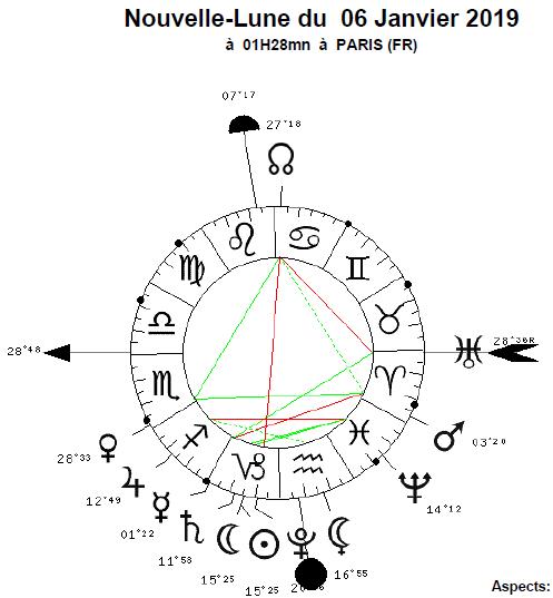 Calendrier Nouvelle Lune 2019.Nouvelle Lune Du 06 Janvier Au 03 Fevrier 2019 Astropopote