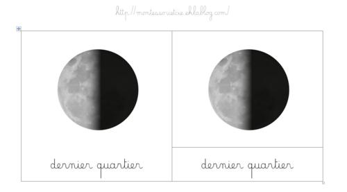 Nomenclatures : Les différentes phases de la lune