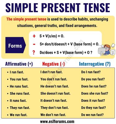 The Simple Present Tense: Useful Usage and Example Sentences (With ...