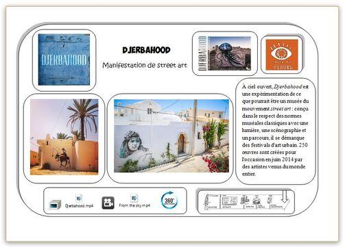 Carte Hda Djerbahood