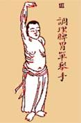 Description de la longue forme des 108 postures du style Yang