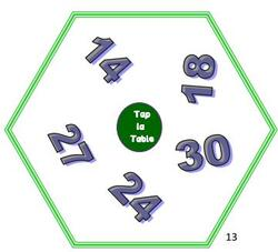Dobble tables de multiplication
