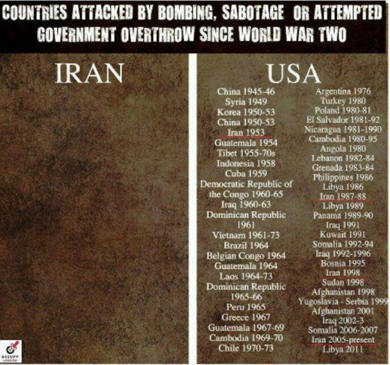 Iran_versus_USA_attaques_d_autres_pays-99b0d.jpg
