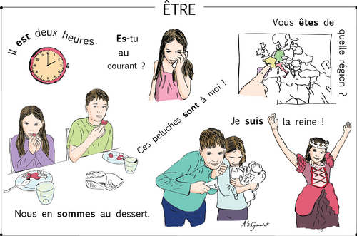 Des idées pour une leçon sur le verbe être.