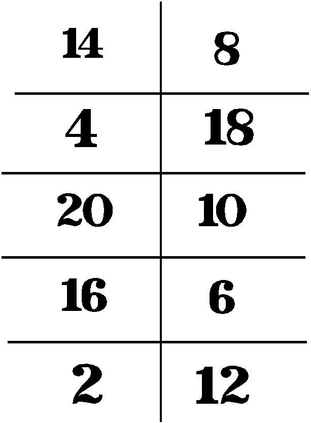 Puzzles de tables