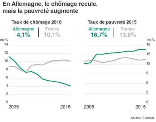 Décomposition politique de la France et de son personnel la représentant