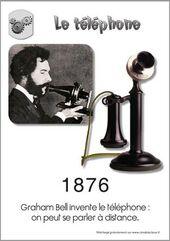 invention du téléphone