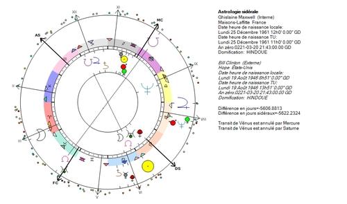 Epstein, Mars+Vénus