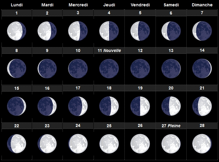 Calendrier des phases de la Lune   Splendeurs du ciel profond