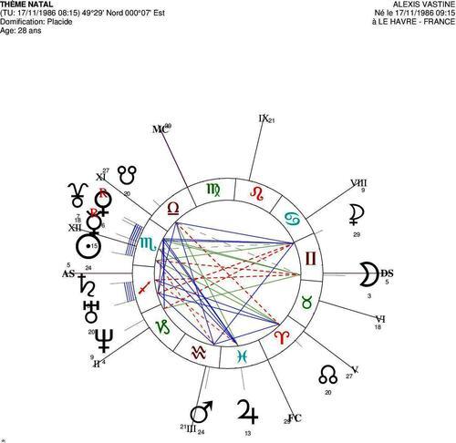 Hommage à nos sportifs et dernier carré entre Uranus /Mars-Pluton
