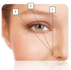 Cours de'épilation des sourcils
