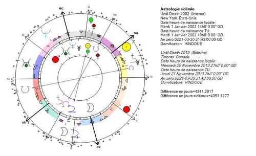 Jupiter, Viet Mort, partie 3