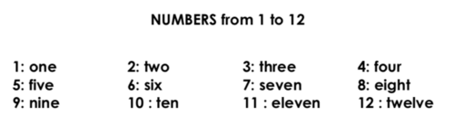 Numbers CE1
