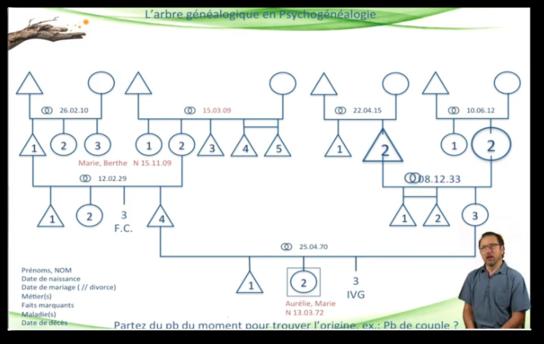 Gene@event2020 La psychogénéalogie par Charles Heitz