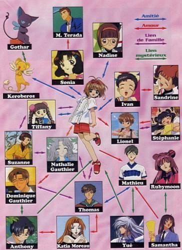 sakura et tout le monde: