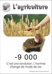 Invention de l'agriculture