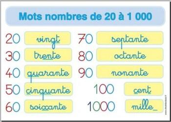 Ecrire les nombres en lettres de 20 à 1000 version suisse