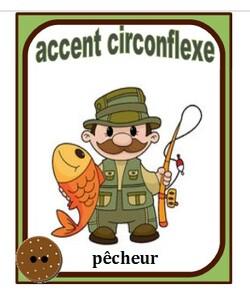 Les accents (cartes)
