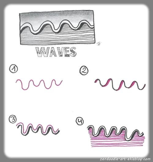 Zendoodle : réaliser un motif en forme de vague