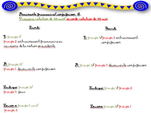 Ateliers en étude de la langue