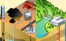 Les diverses sources d'énergie