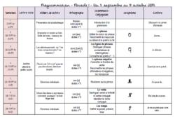Programmations 2013/2014