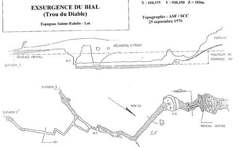 Exsurgence du Bial 2010