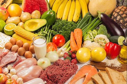 groupes sanguin et alimentation