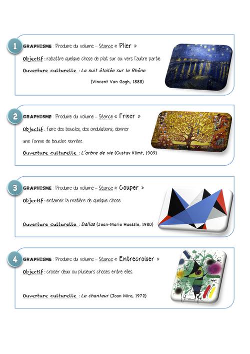 Actions plastiques GS : les consignes à coller